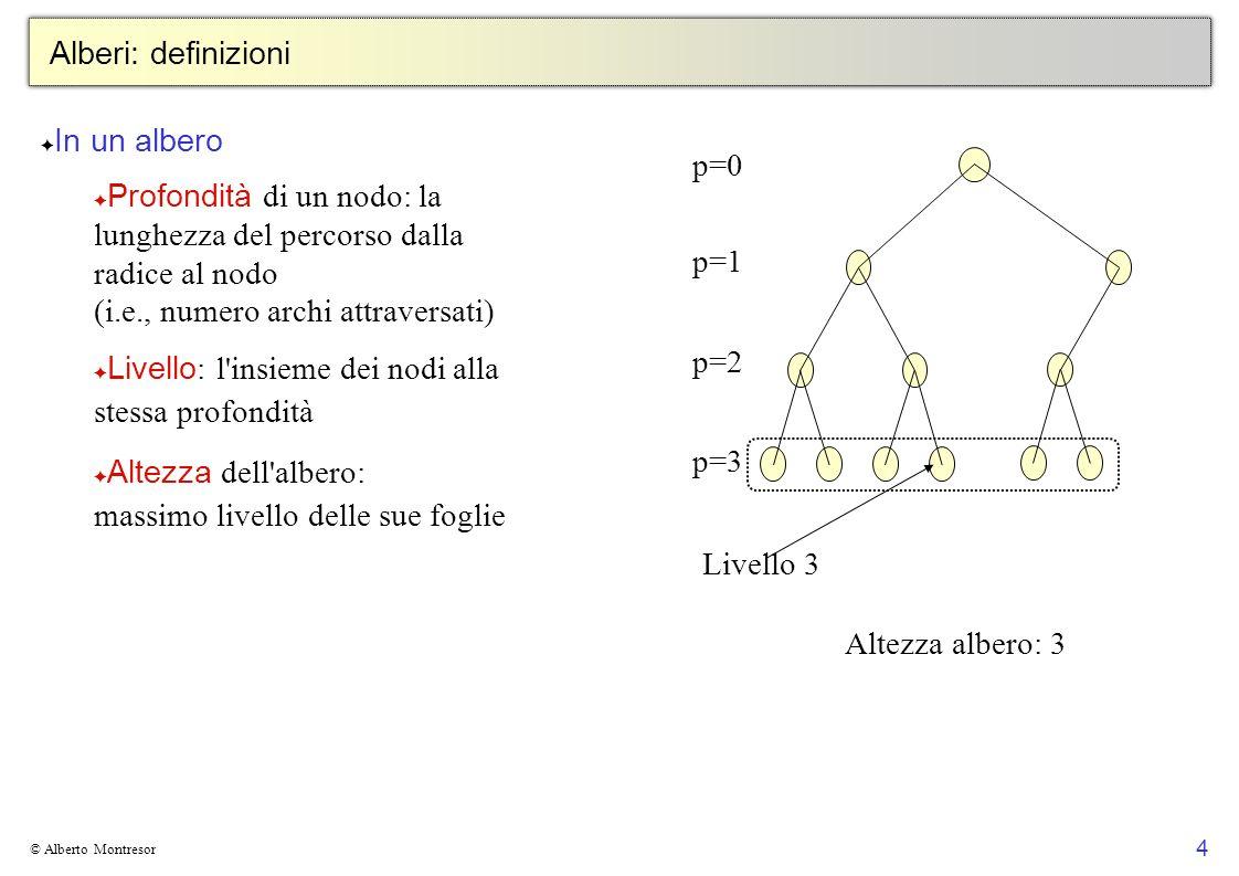 Livello: l insieme dei nodi alla stessa profondità