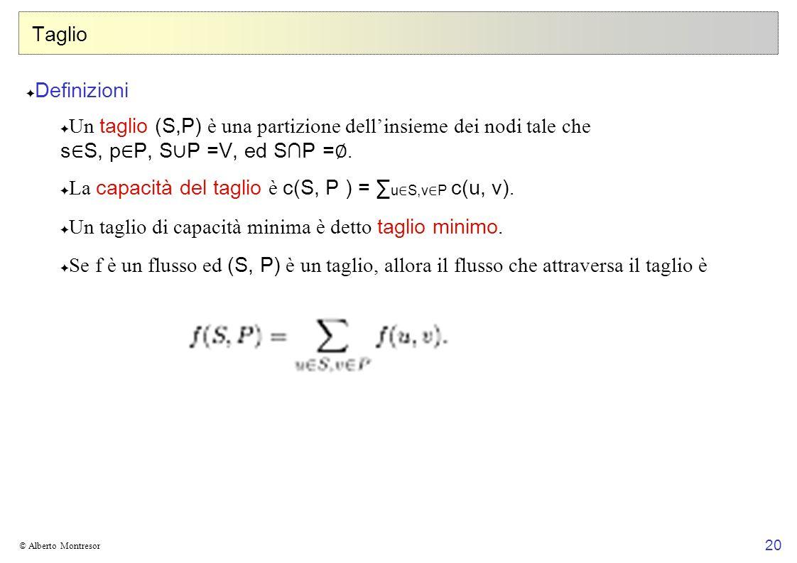 La capacità del taglio è c(S, P ) = ∑u∈S,v∈P c(u, v).