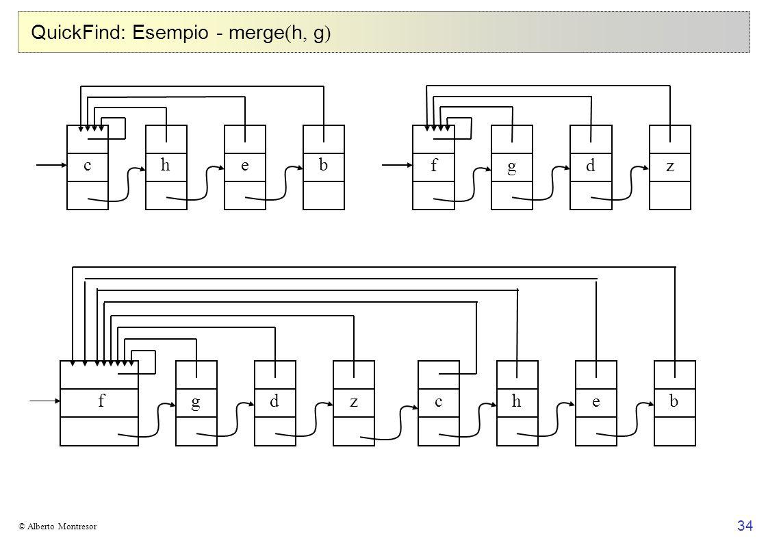 QuickFind: Esempio - merge(h, g)