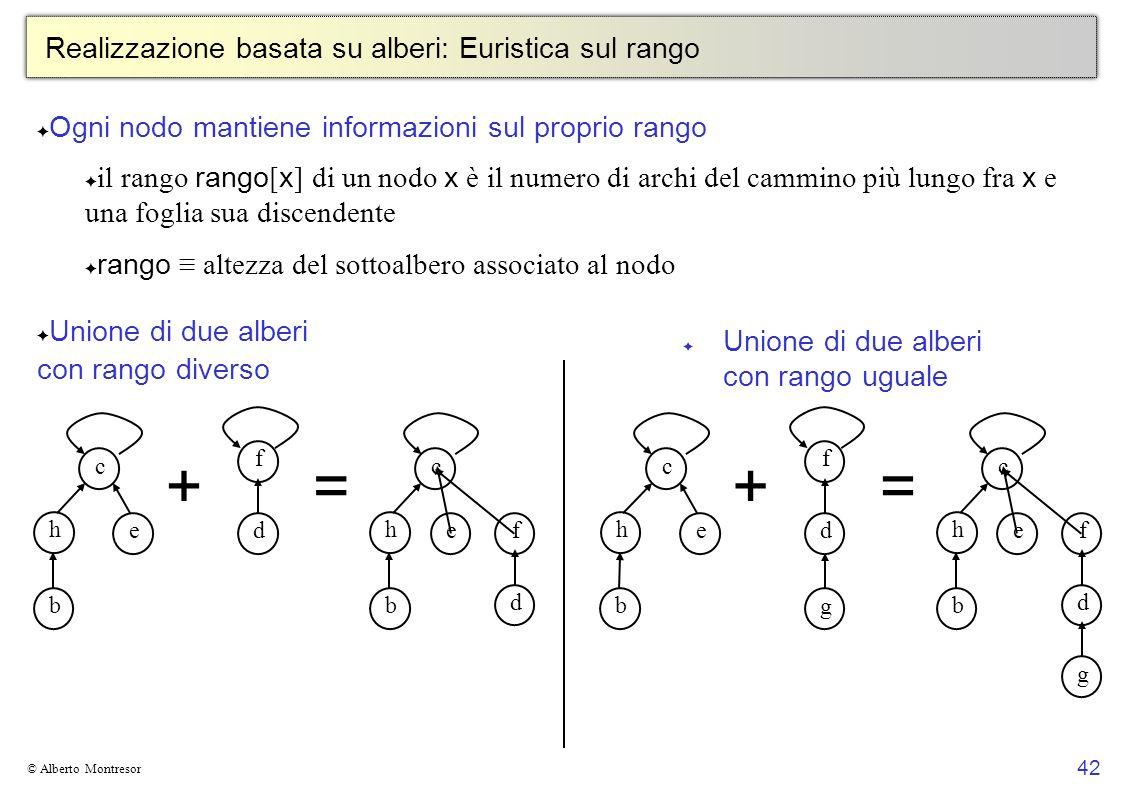 Realizzazione basata su alberi: Euristica sul rango
