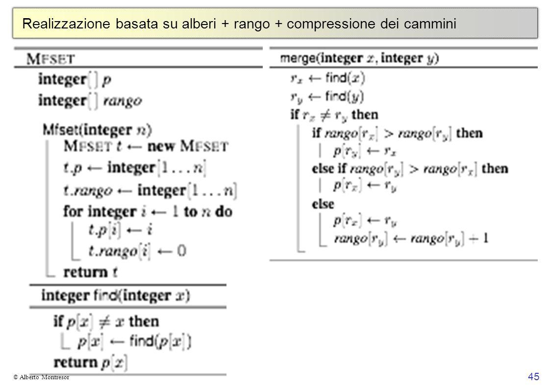 Realizzazione basata su alberi + rango + compressione dei cammini