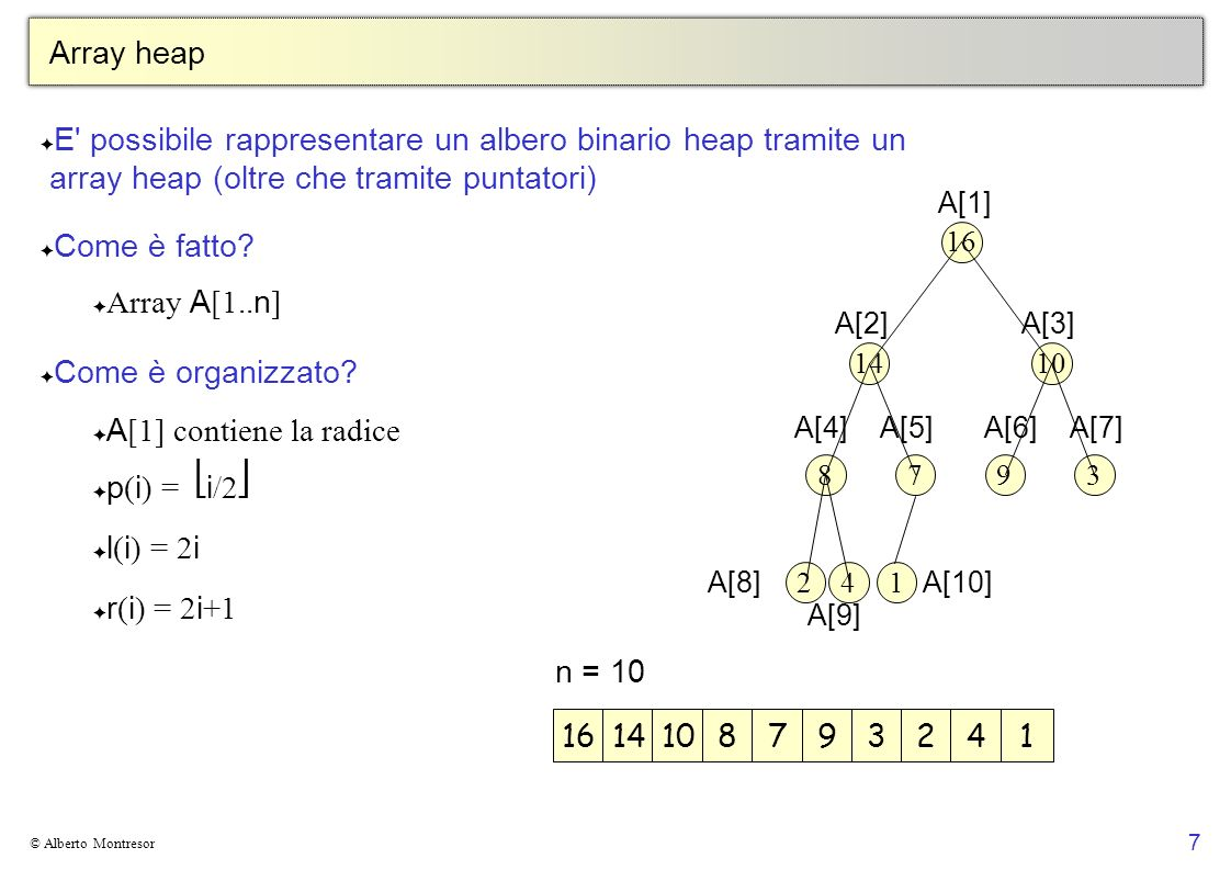 Array heap E possibile rappresentare un albero binario heap tramite un array heap (oltre che tramite puntatori)