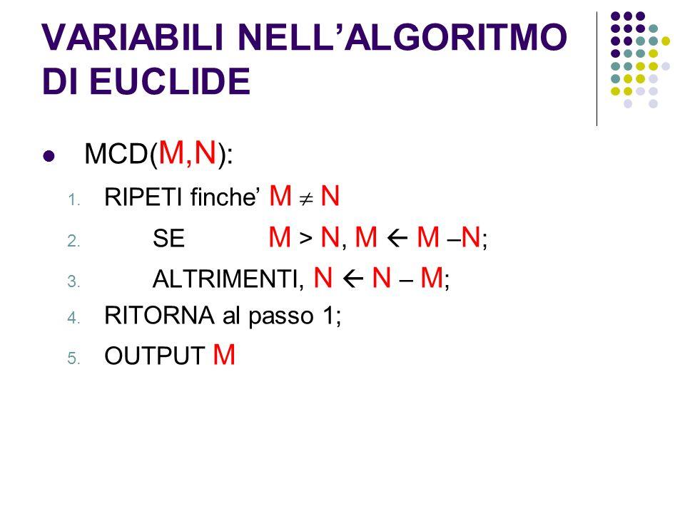 VARIABILI NELL'ALGORITMO DI EUCLIDE