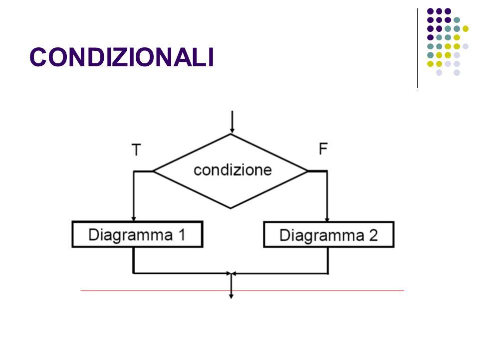 CONDIZIONALI