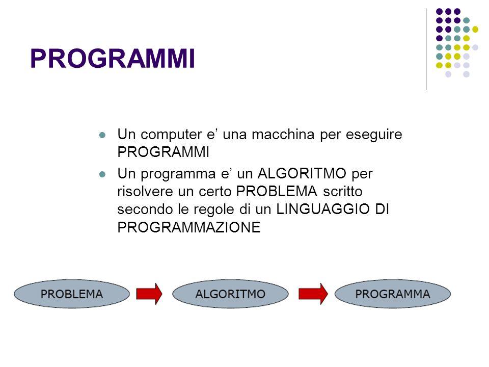 PROGRAMMI Un computer e' una macchina per eseguire PROGRAMMI