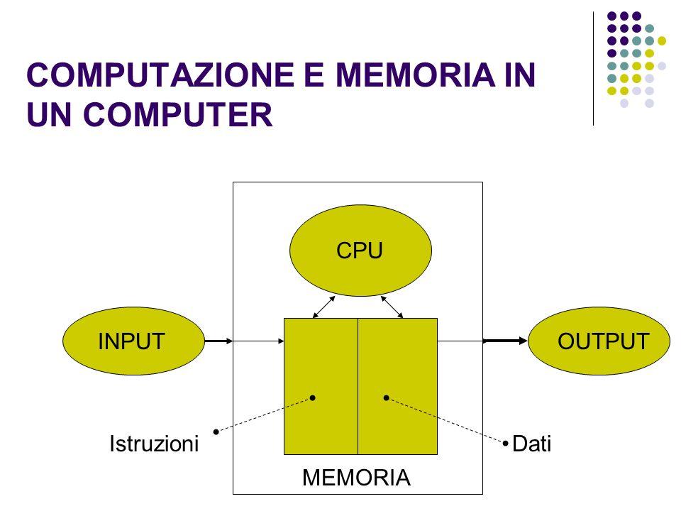 COMPUTAZIONE E MEMORIA IN UN COMPUTER
