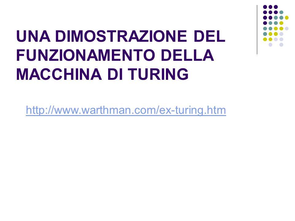 UNA DIMOSTRAZIONE DEL FUNZIONAMENTO DELLA MACCHINA DI TURING