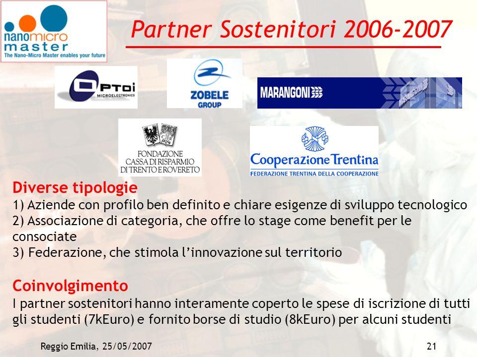 Partner Sostenitori 2006-2007 Diverse tipologie Coinvolgimento