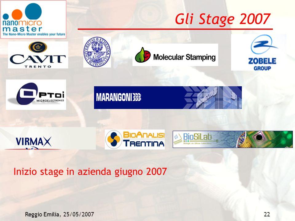 Gli Stage 2007 Inizio stage in azienda giugno 2007