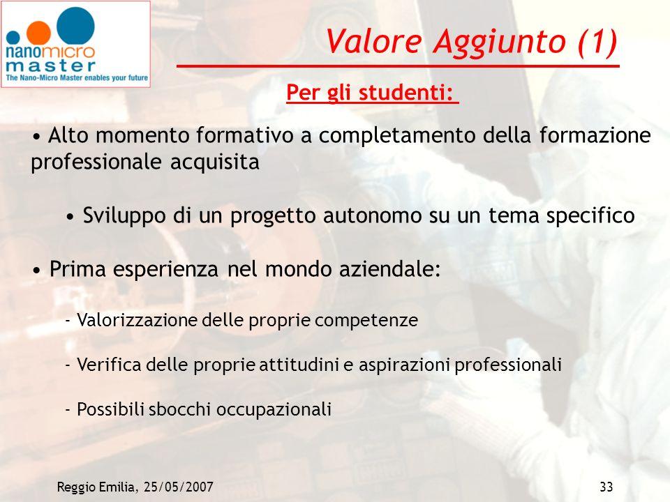 Valore Aggiunto (1) Per gli studenti:
