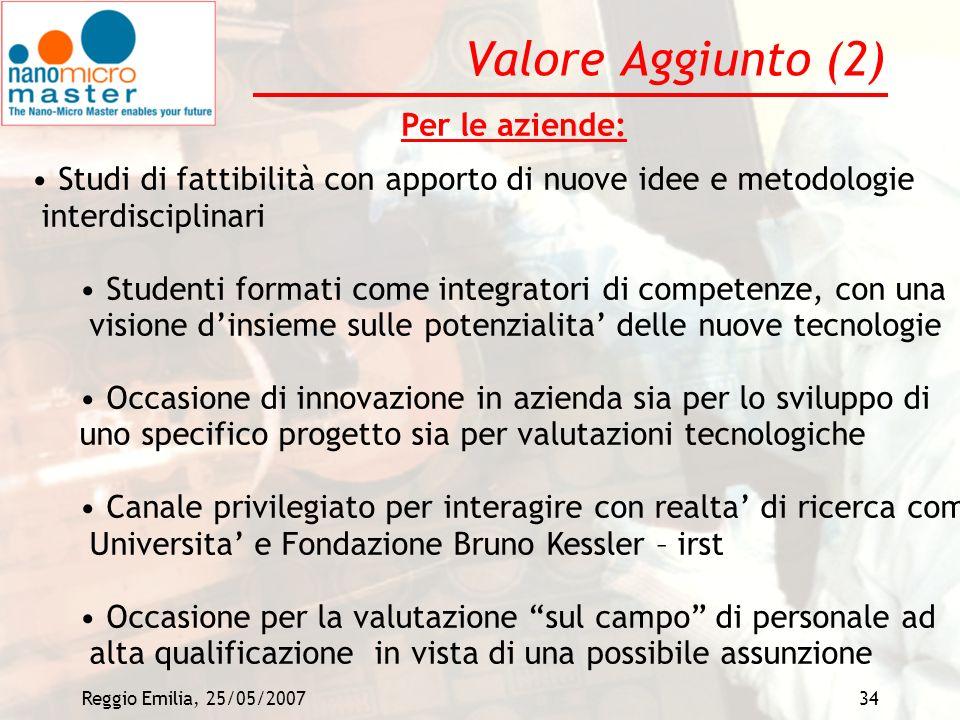 Valore Aggiunto (2) Per le aziende: