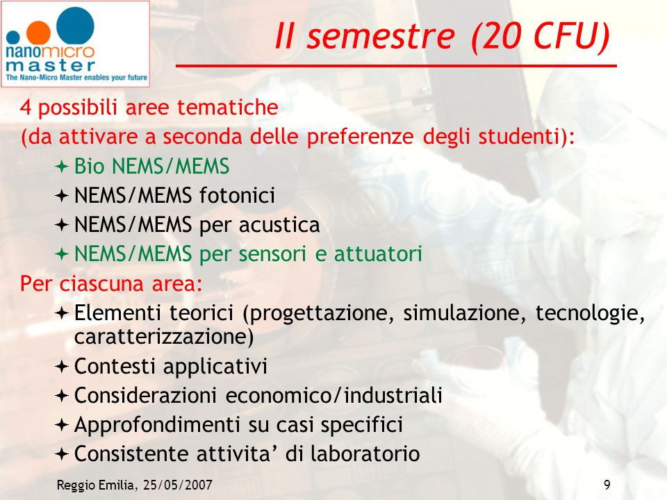 II semestre (20 CFU) 4 possibili aree tematiche