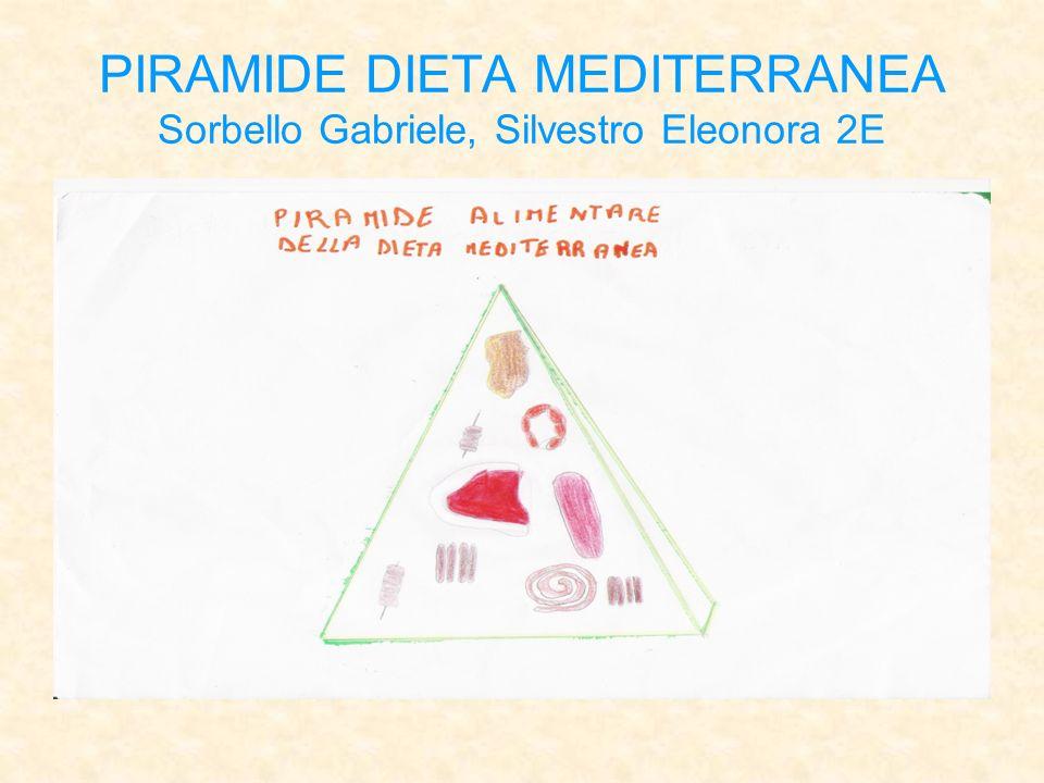 PIRAMIDE DIETA MEDITERRANEA Sorbello Gabriele, Silvestro Eleonora 2E
