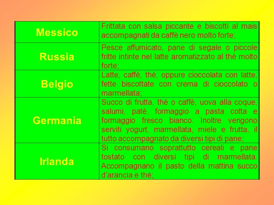 Messico Russia Belgio Germania Irlanda