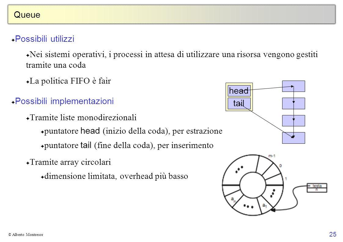 Possibili implementazioni Tramite liste monodirezionali