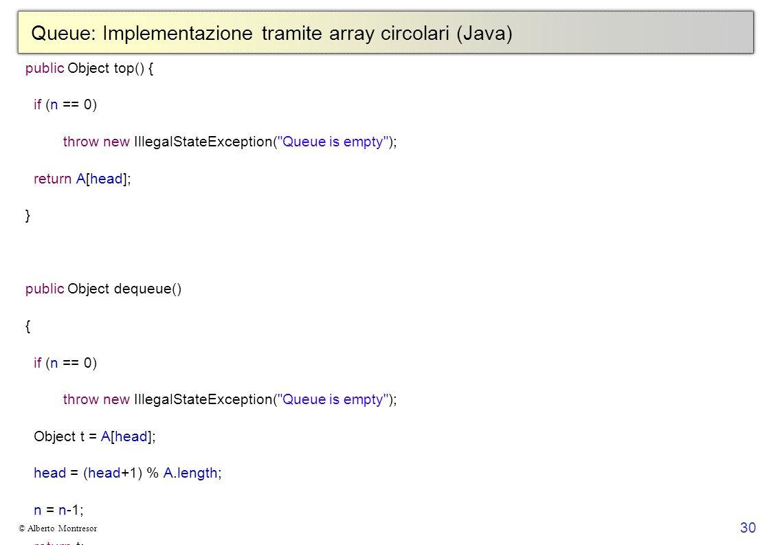 Queue: Implementazione tramite array circolari (Java)
