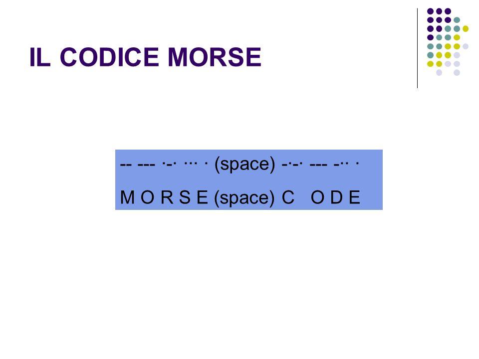 IL CODICE MORSE -- --- ·-· ··· · (space) -·-· --- -·· ·