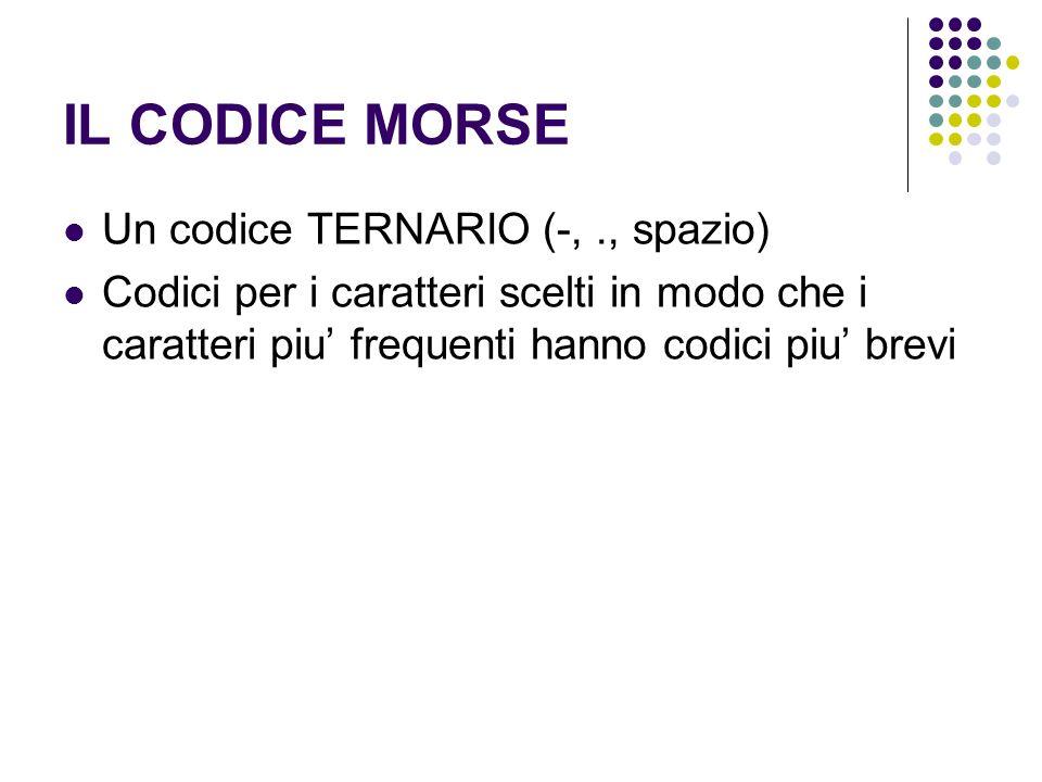 IL CODICE MORSE Un codice TERNARIO (-, ., spazio)