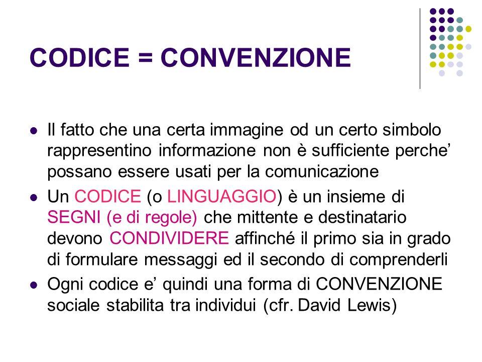 CODICE = CONVENZIONE