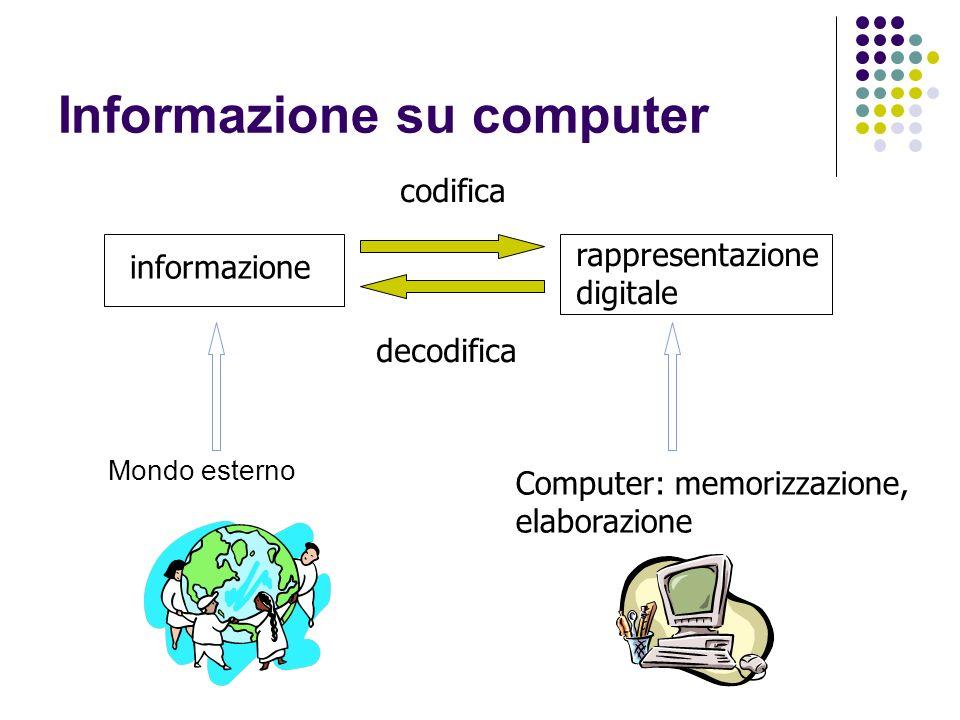 Informazione su computer