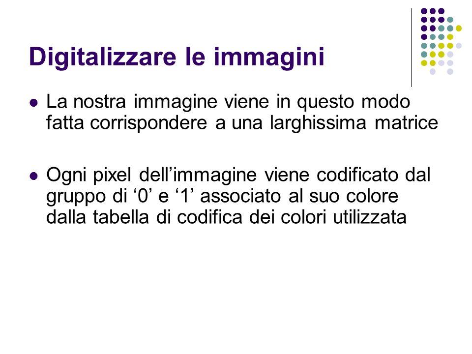 Digitalizzare le immagini