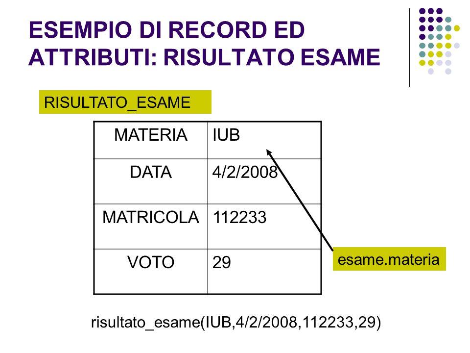ESEMPIO DI RECORD ED ATTRIBUTI: RISULTATO ESAME