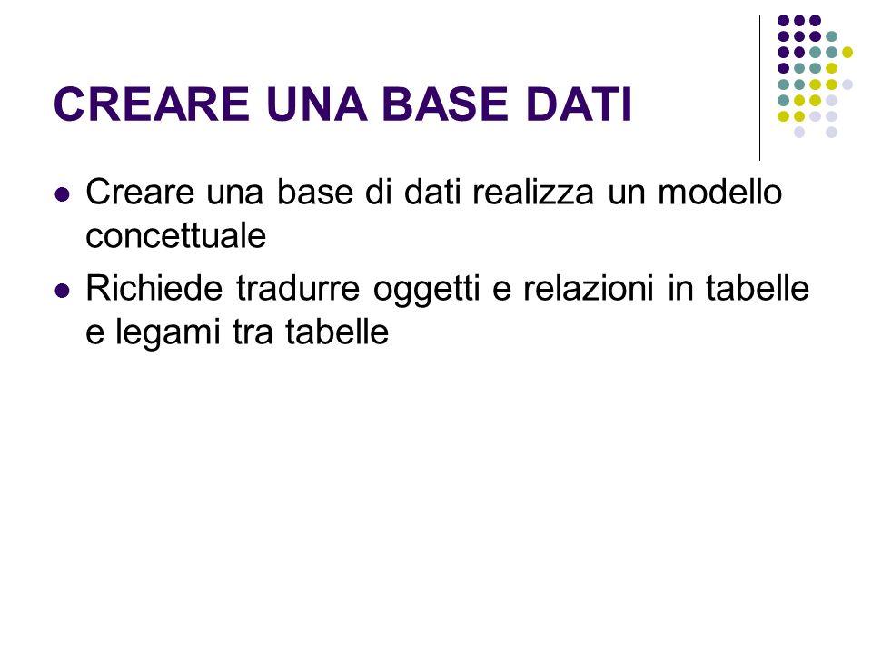 CREARE UNA BASE DATI Creare una base di dati realizza un modello concettuale.