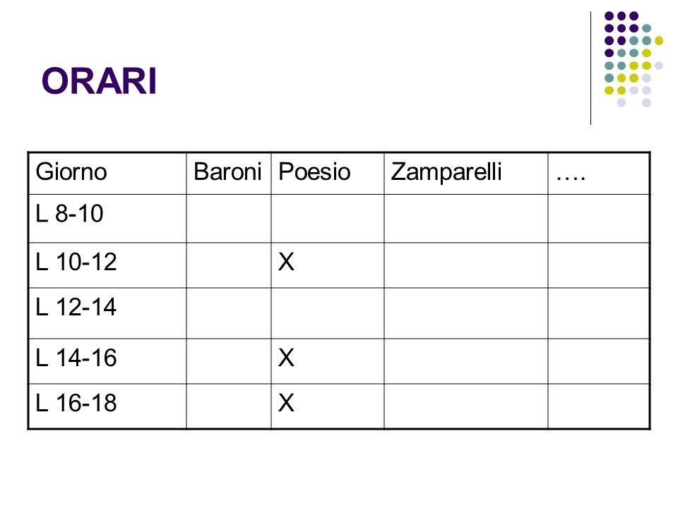 ORARI Giorno Baroni Poesio Zamparelli …. L 8-10 L 10-12 X L 12-14