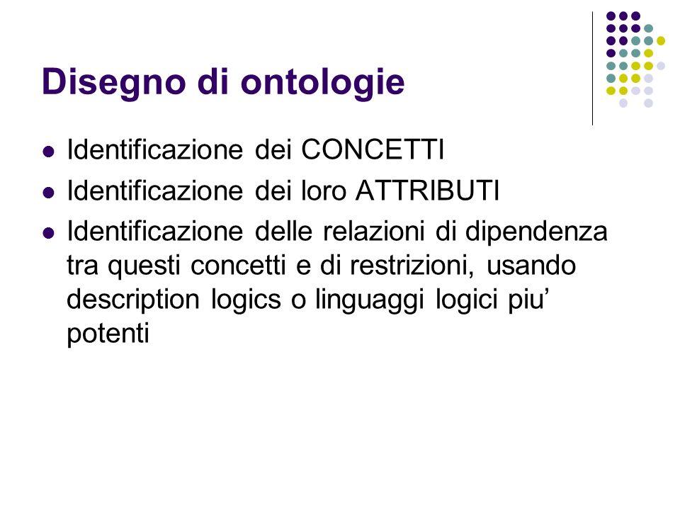 Disegno di ontologie Identificazione dei CONCETTI