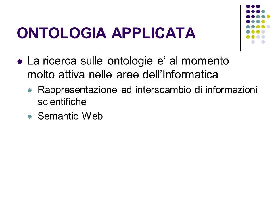 ONTOLOGIA APPLICATALa ricerca sulle ontologie e' al momento molto attiva nelle aree dell'Informatica.