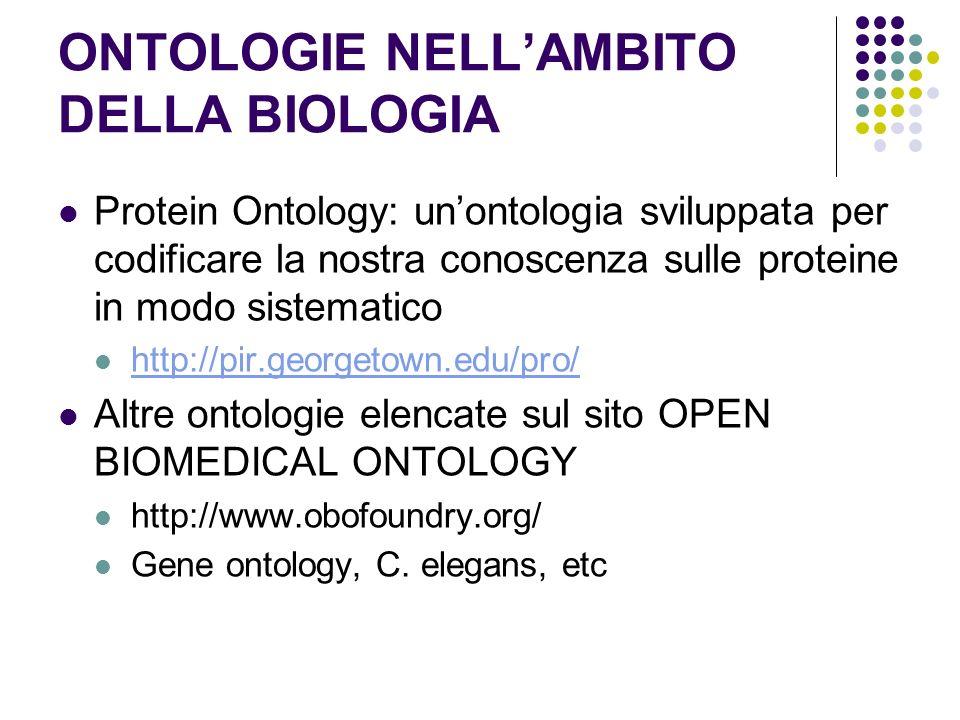 ONTOLOGIE NELL'AMBITO DELLA BIOLOGIA