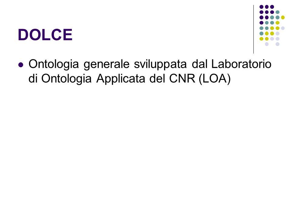DOLCE Ontologia generale sviluppata dal Laboratorio di Ontologia Applicata del CNR (LOA)