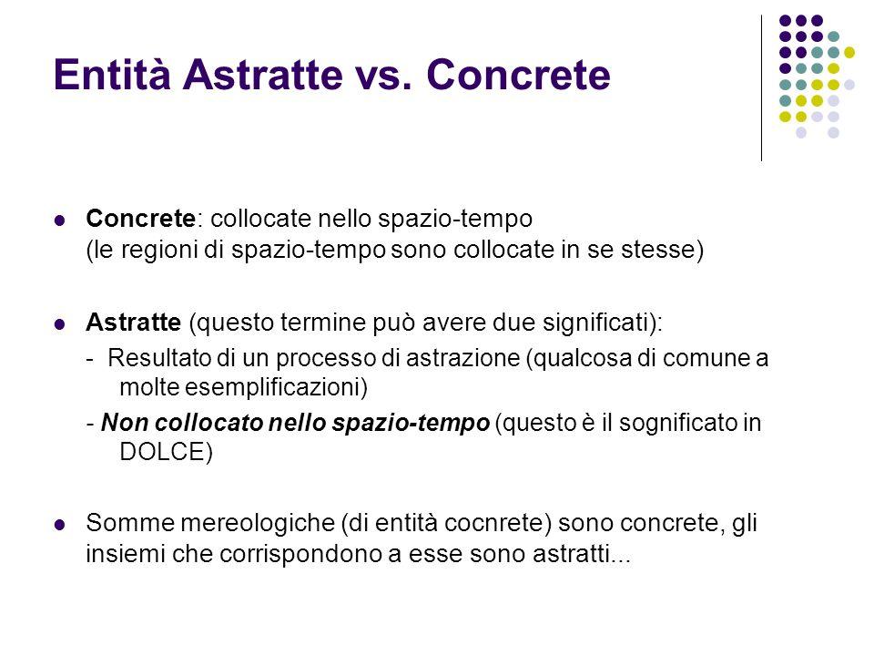 Entità Astratte vs. Concrete