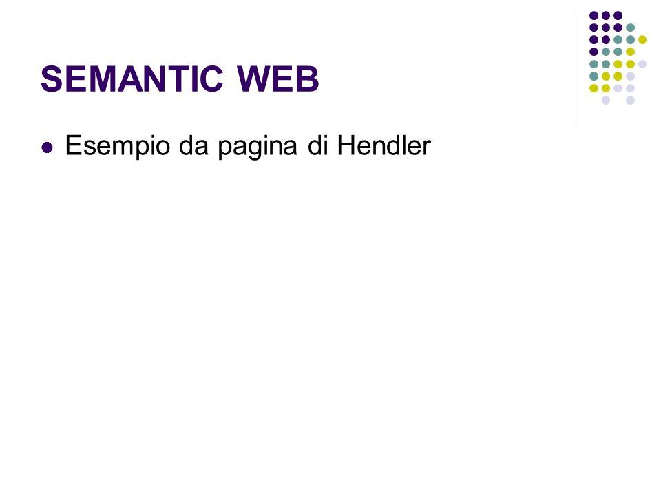 SEMANTIC WEB Esempio da pagina di Hendler