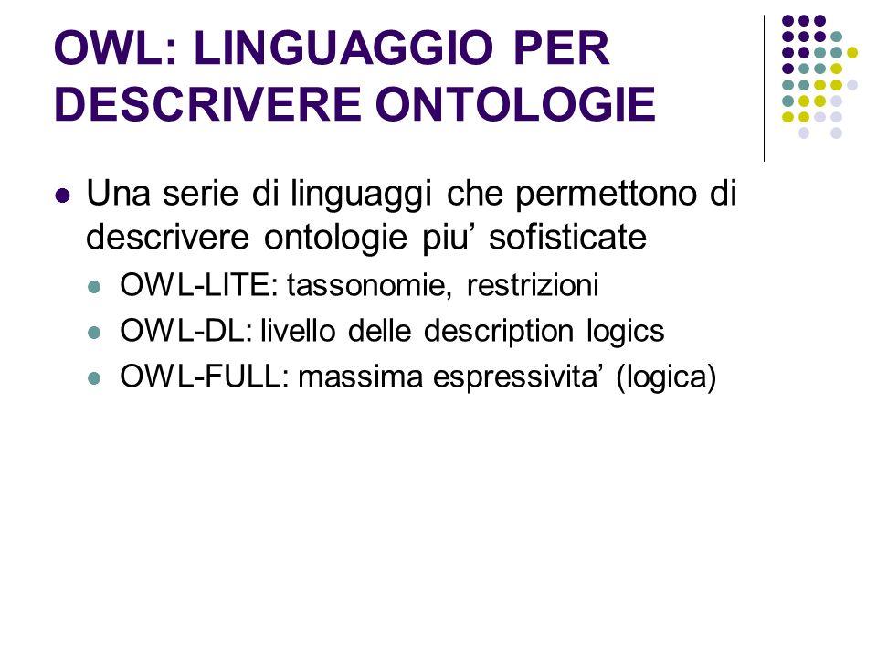 OWL: LINGUAGGIO PER DESCRIVERE ONTOLOGIE