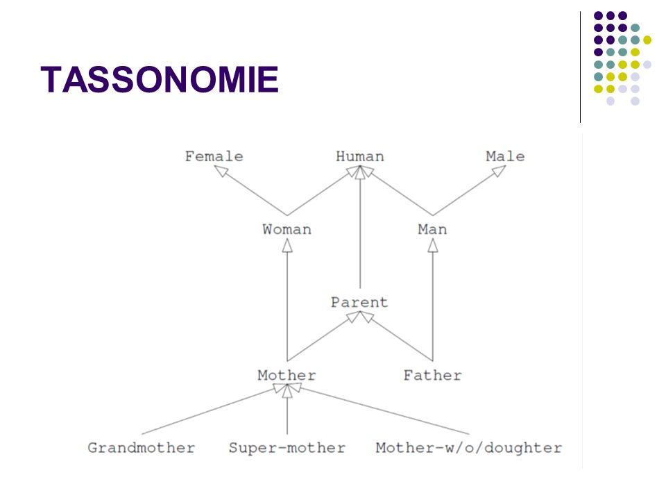 TASSONOMIE