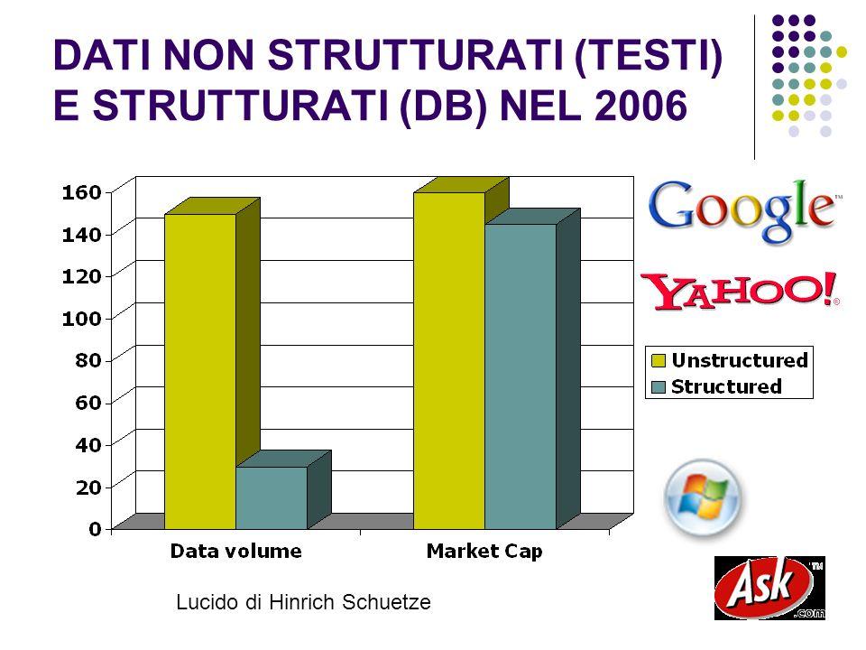 DATI NON STRUTTURATI (TESTI) E STRUTTURATI (DB) NEL 2006