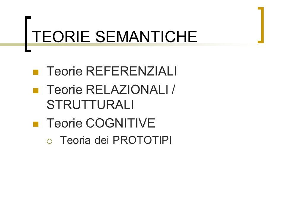 TEORIE SEMANTICHE Teorie REFERENZIALI Teorie RELAZIONALI / STRUTTURALI