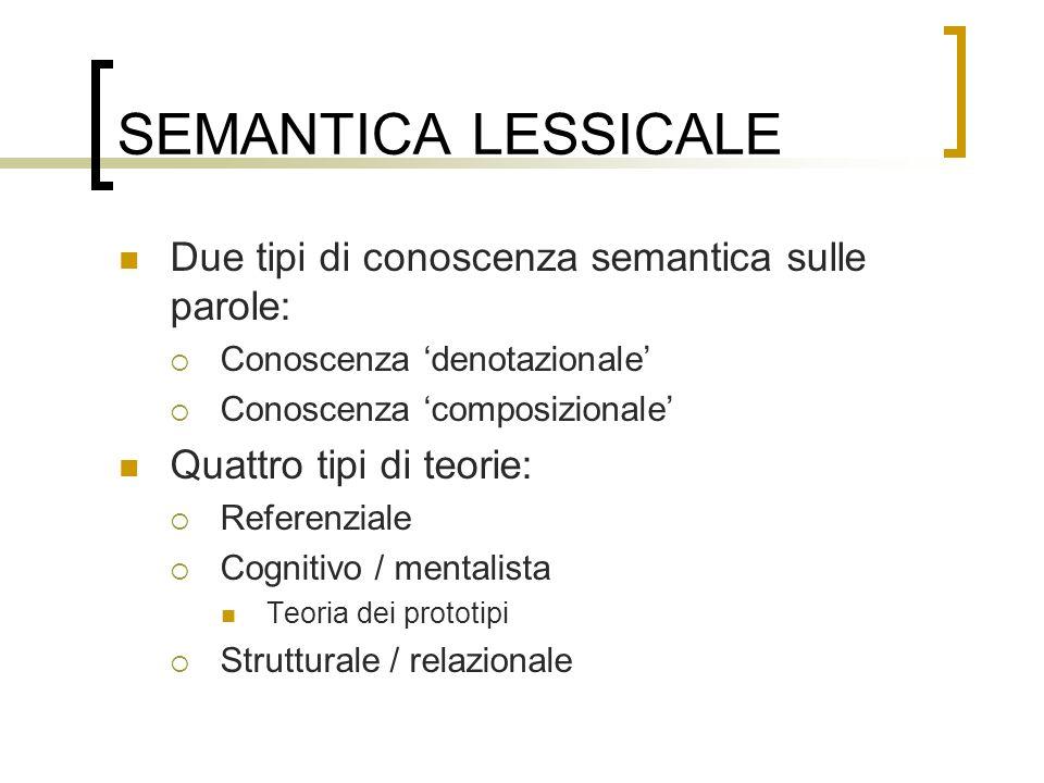 SEMANTICA LESSICALE Due tipi di conoscenza semantica sulle parole: