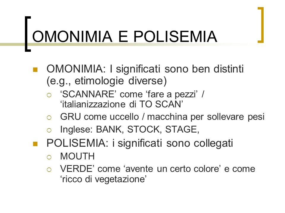 OMONIMIA E POLISEMIA OMONIMIA: I significati sono ben distinti (e.g., etimologie diverse)