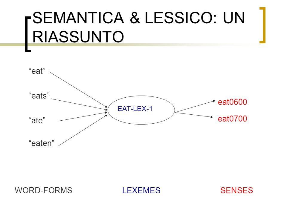 SEMANTICA & LESSICO: UN RIASSUNTO
