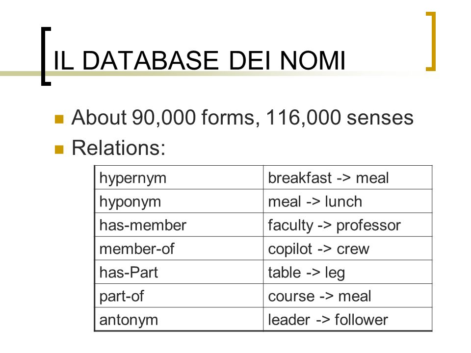 IL DATABASE DEI NOMI About 90,000 forms, 116,000 senses Relations: