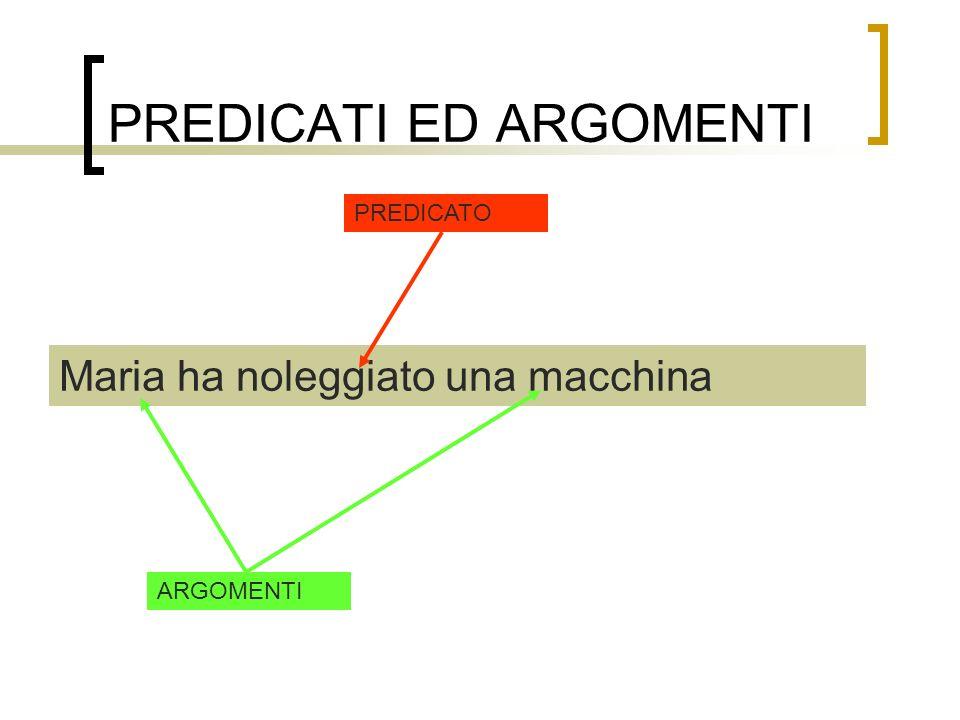PREDICATI ED ARGOMENTI