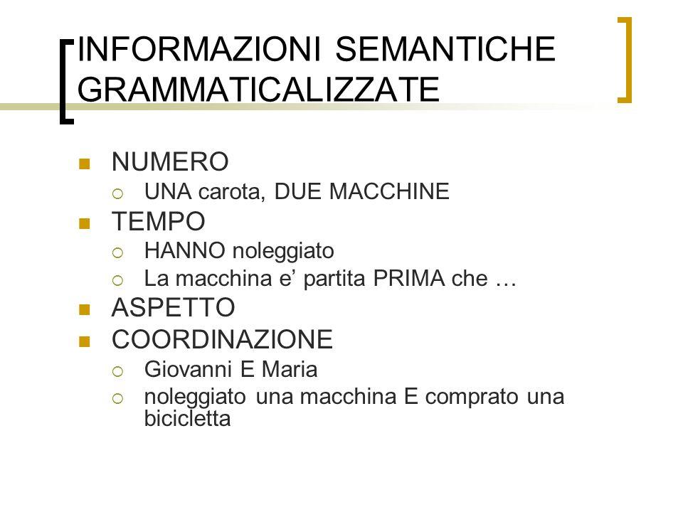 INFORMAZIONI SEMANTICHE GRAMMATICALIZZATE