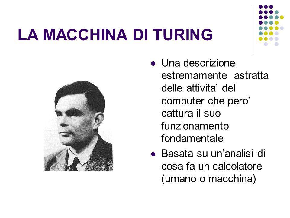 LA MACCHINA DI TURING Una descrizione estremamente astratta delle attivita' del computer che pero' cattura il suo funzionamento fondamentale.