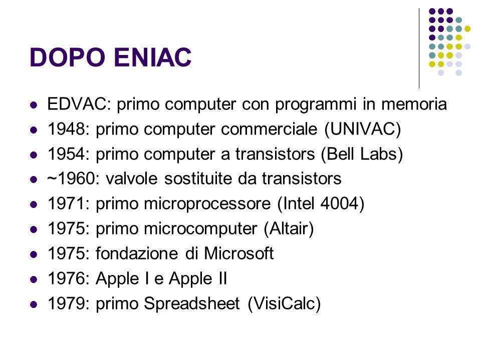 DOPO ENIAC EDVAC: primo computer con programmi in memoria