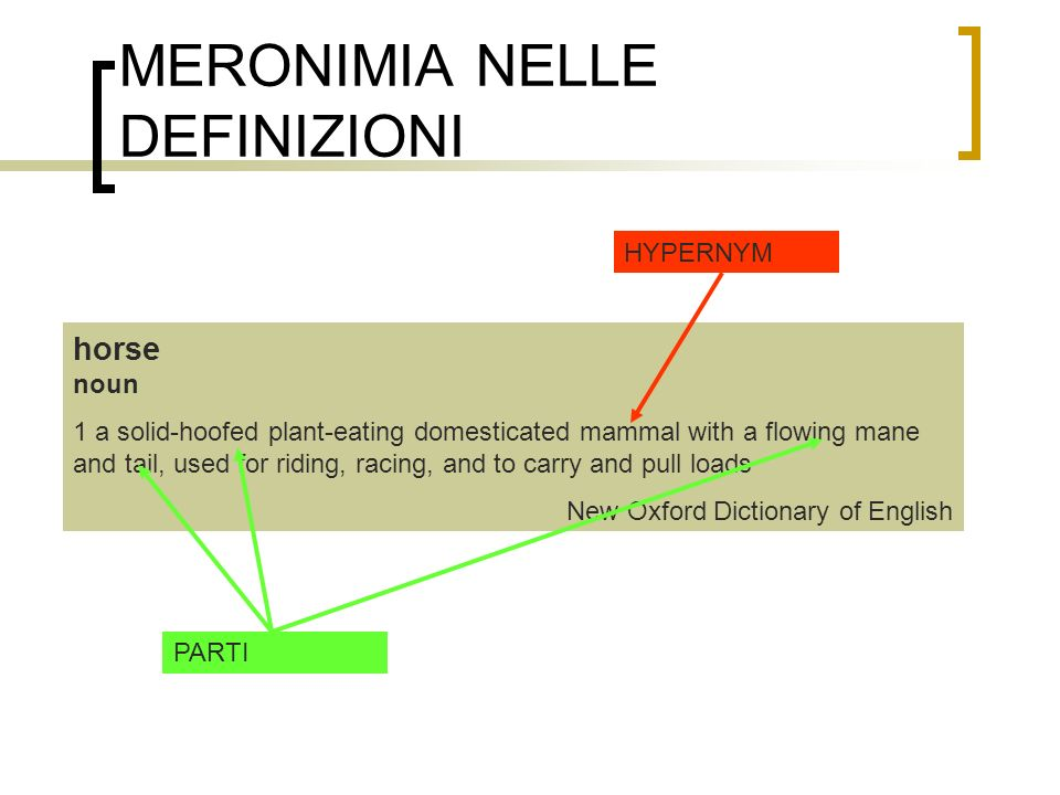 MERONIMIA NELLE DEFINIZIONI