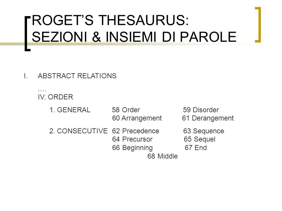 ROGET'S THESAURUS: SEZIONI & INSIEMI DI PAROLE