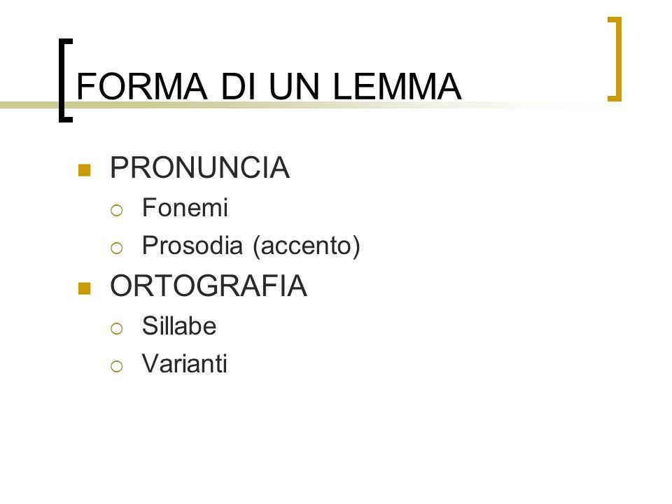 FORMA DI UN LEMMA PRONUNCIA ORTOGRAFIA Fonemi Prosodia (accento)