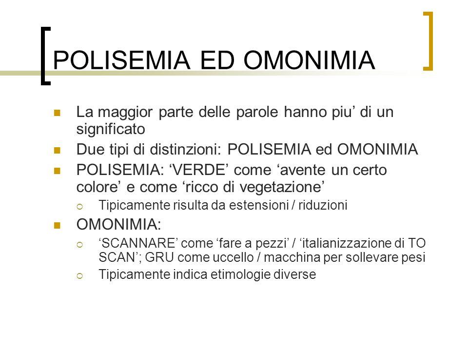 POLISEMIA ED OMONIMIA La maggior parte delle parole hanno piu' di un significato. Due tipi di distinzioni: POLISEMIA ed OMONIMIA.